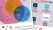 Nouvelle infographie : le groupe Lagardère