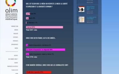 L'Ojim prolonge de 24h le sondage sur l'indépendance des médias
