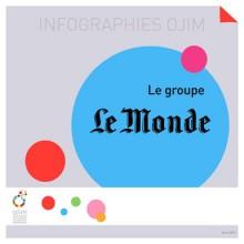 Groupe Le Monde : téléchargez l'infographie