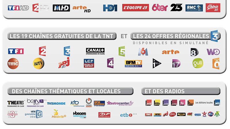 Appel à candidature pour remplacer NRJ Paris sur la TNT