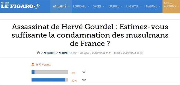 Le Figaro retire un sondage sur les musulmans