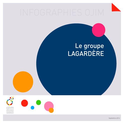 Groupe Lagardère : téléchargez l'infographie