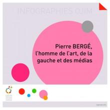 Infographie : Pierre Bergé, l'homme de l'art, de la gauche et des médias
