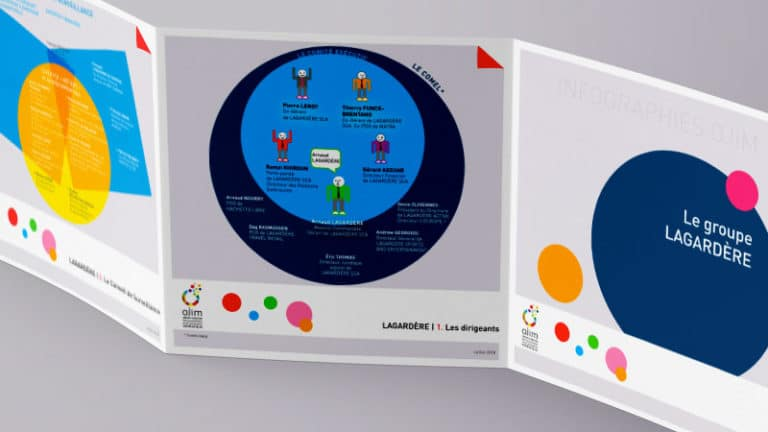 Infographie : le groupe Lagardère