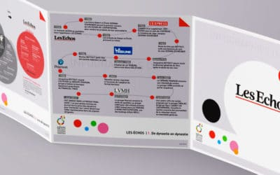 Infographie : Les Échos