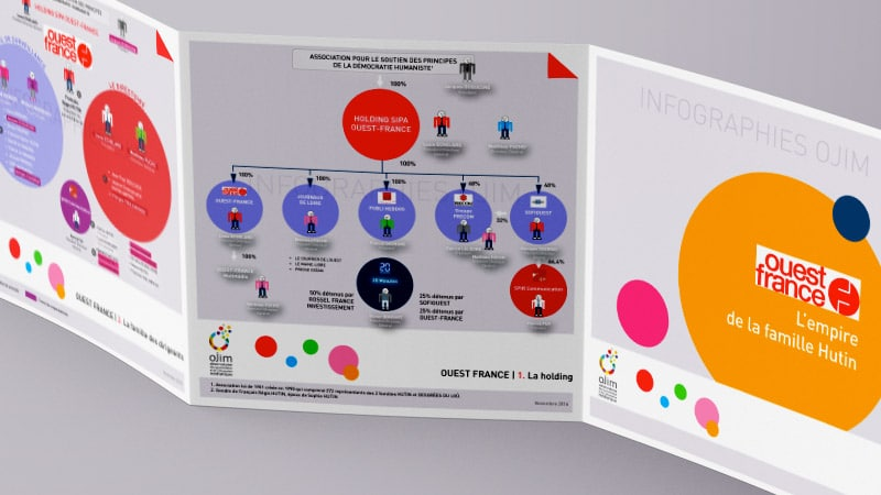 Infographie : Ouest-France
