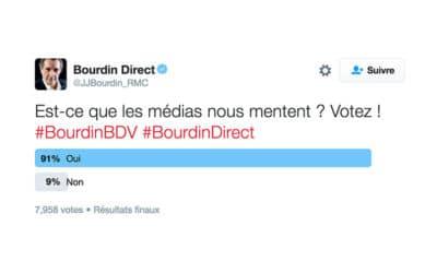 Sondage en ligne : quand Bourdin fait l'unanimité contre lui