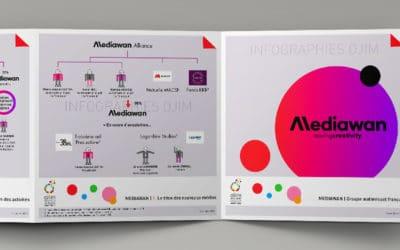 Infographie : Mediawan
