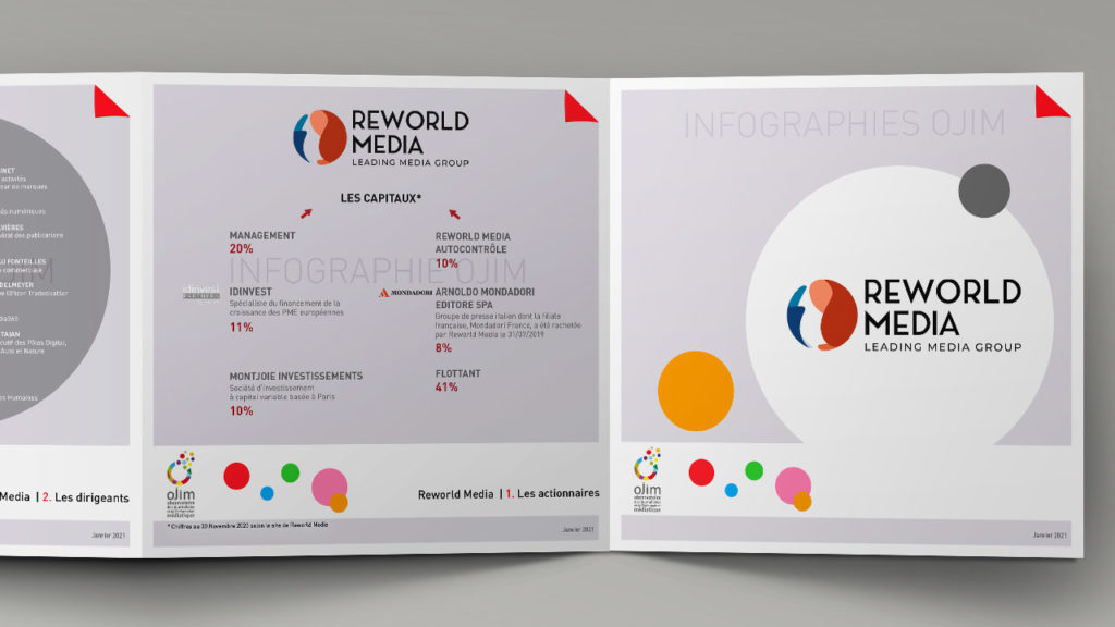 Infographie : Reworld Media