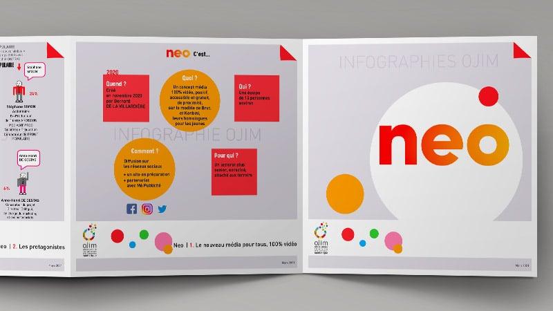 Infographie :Neo