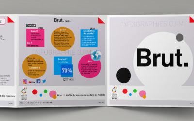 Infographie :Brut